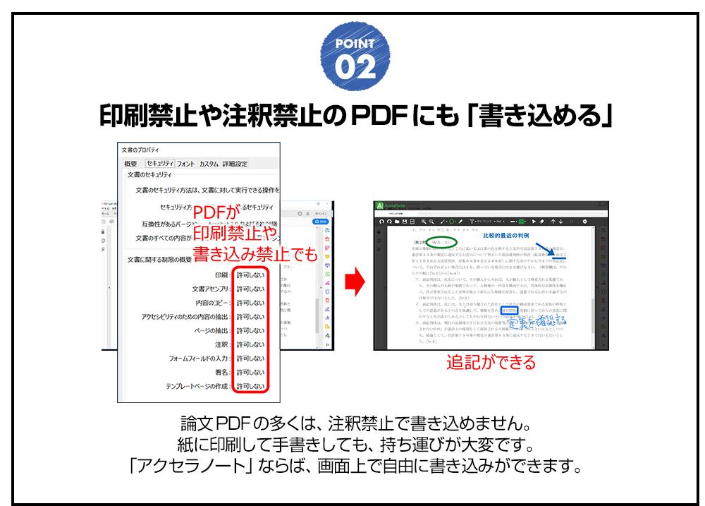sharepoint ダウンロード不可 pdf