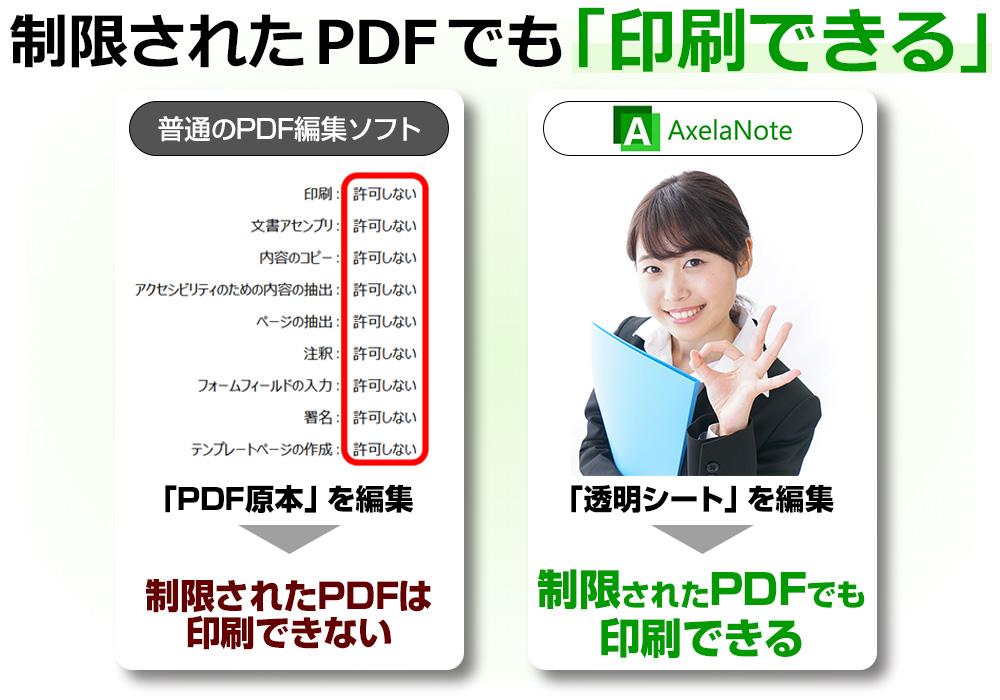 制限されたPDFも印刷できる